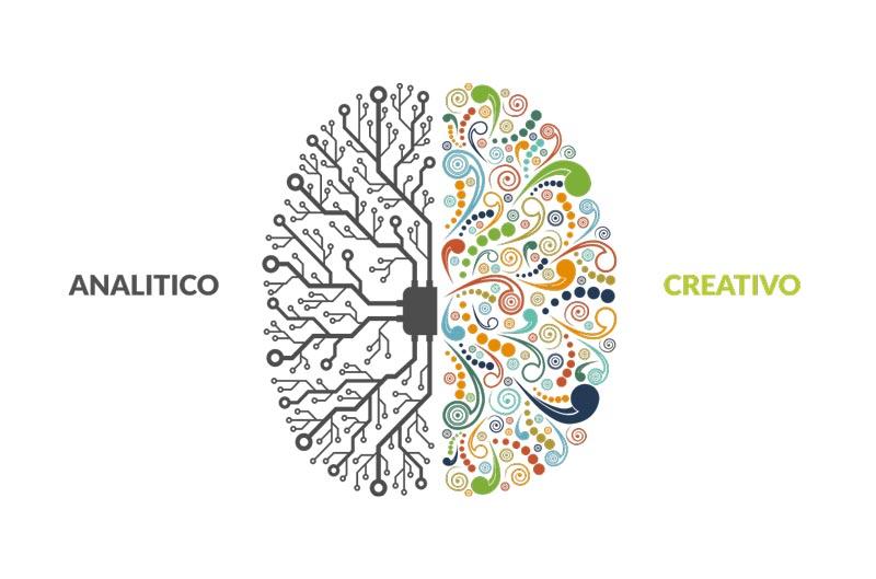 analitico-creativo